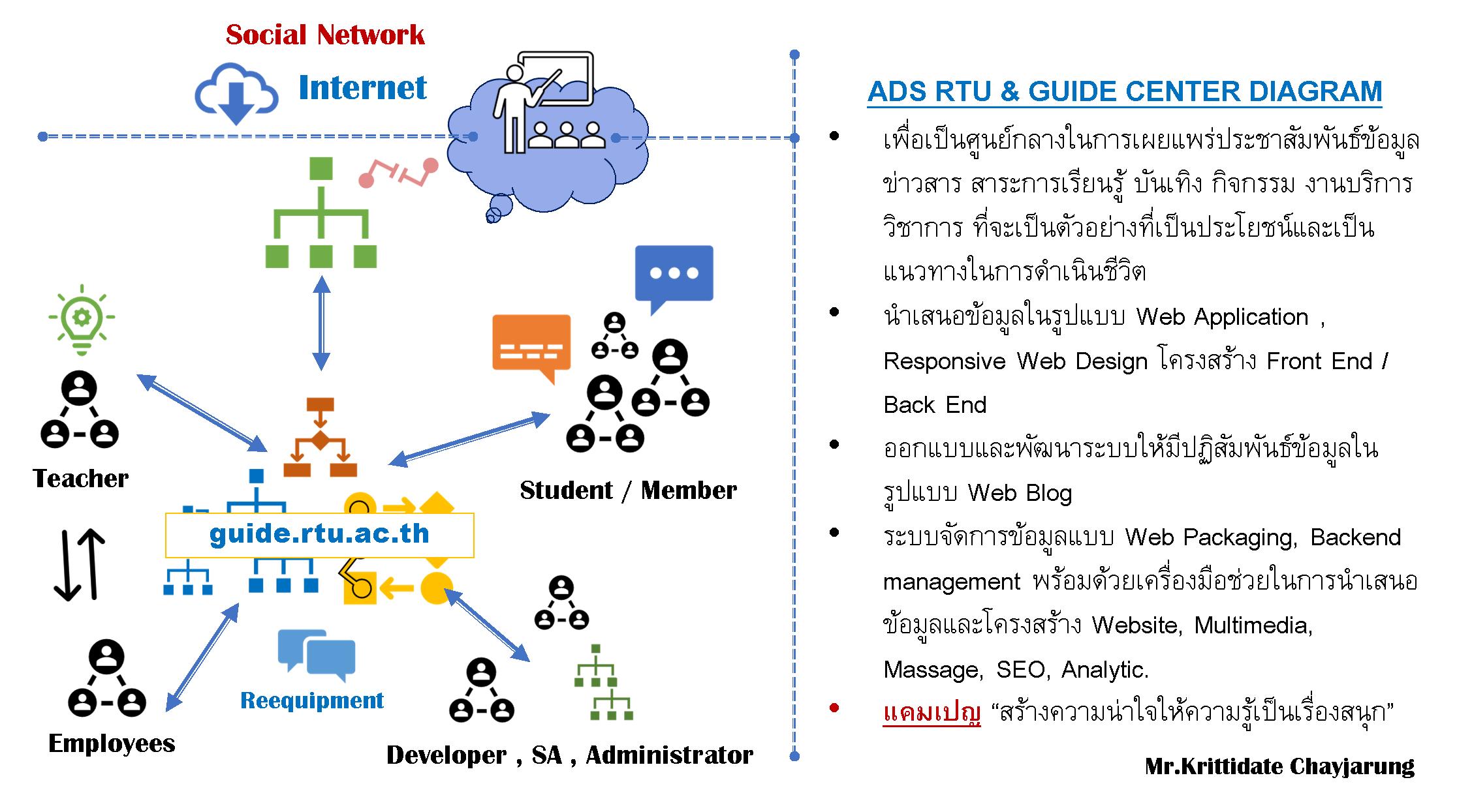 seo model 2